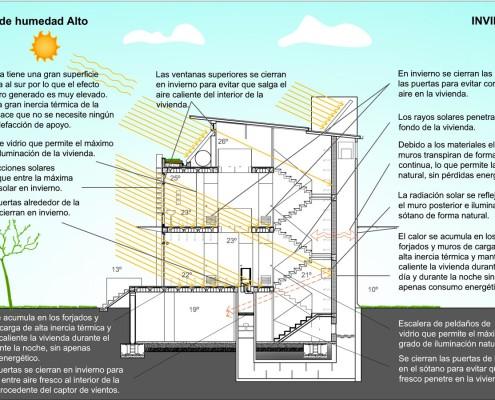 Blasco Eco-House. Comportamiento en invierno