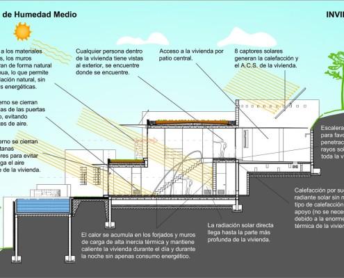 Klein Eco-House. Comportamiento en invierno