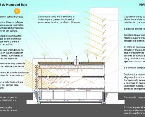 DOL Eco-Building. Comportamiento en invierno