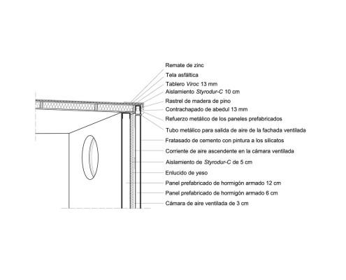 ecopolis 3000 detalles (101)