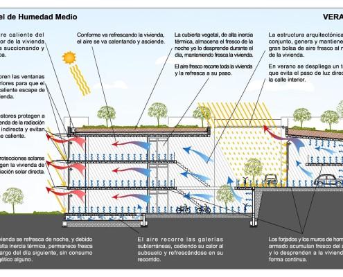 ecopolis valencia esquemas (102)
