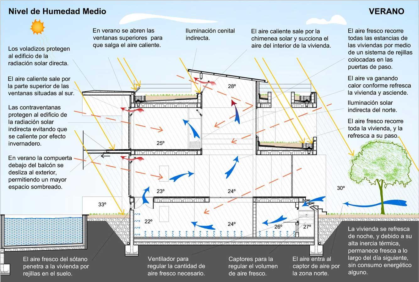 2006 ferrer cortes eco house luis de garrido for Arquitectura nota de corte