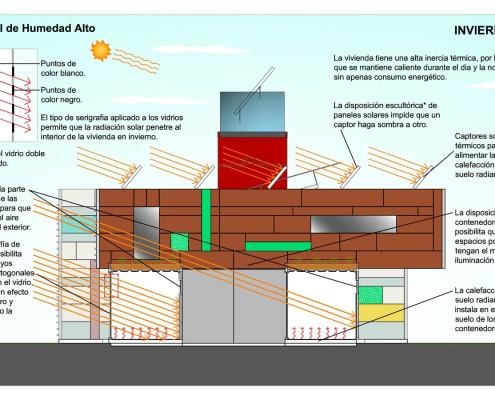 R4 House. Comportamiento en invierno (3)