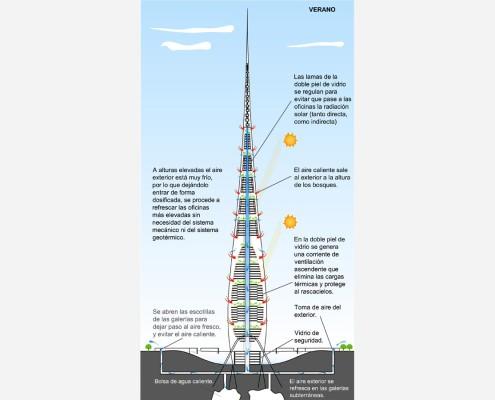 rascacielos la llum esquemas (103) verano