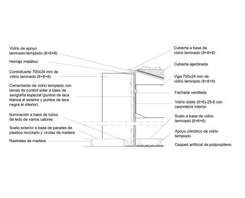 vitrohouse detalles (101)
