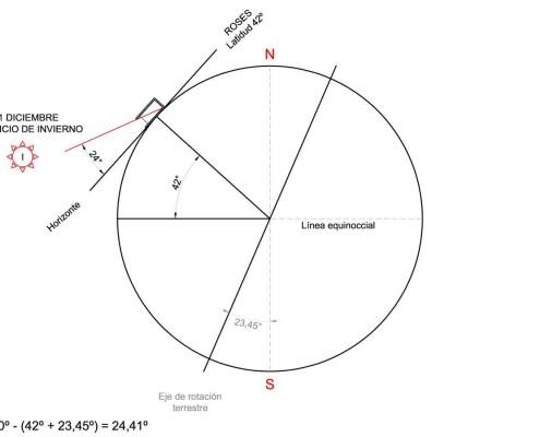 06 (1). Inclinaciones Solares