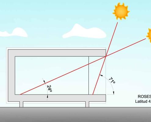 07. Inclinaciones Solares