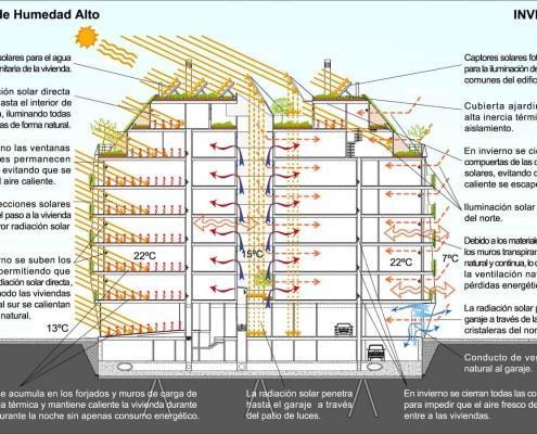 31. MISIA Eco-Building. Denia. Alicante. Spain. Luis De Garrido. Funcionamiento bioclimático en invierno