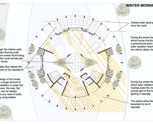 Eye of Horus Eco-House. Comportamiento en invierno en planta