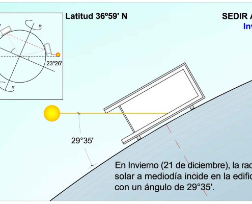 EYE OF HORUS Eco-House. Calculo solar invierno