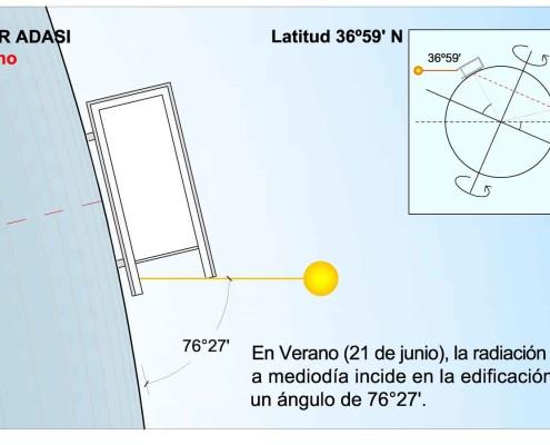 EYE OF HORUS Eco-House. Calculo solar verano