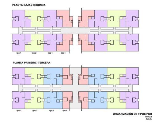 EL RODEO Eco-City. Viviendas VIS reconfigurables esquemas (1)