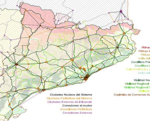 Esquema de Conectividad actual entre ciudades