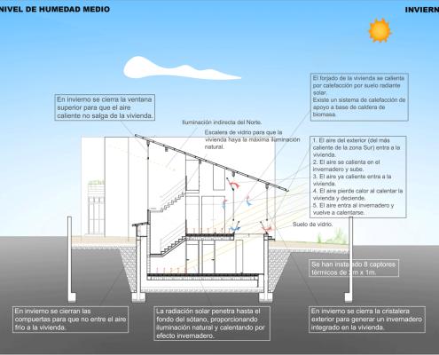 RUBÍ Eco-House Sección Bioclimática INVIERNO