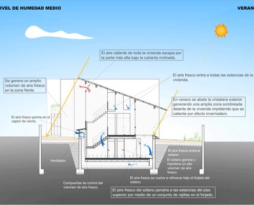 RUBÍ Eco-House Sección Bioclimática VERANO