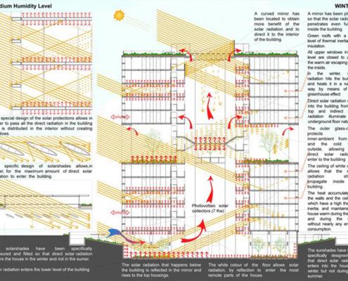 Plano CUBIC Eco-Housing (23)